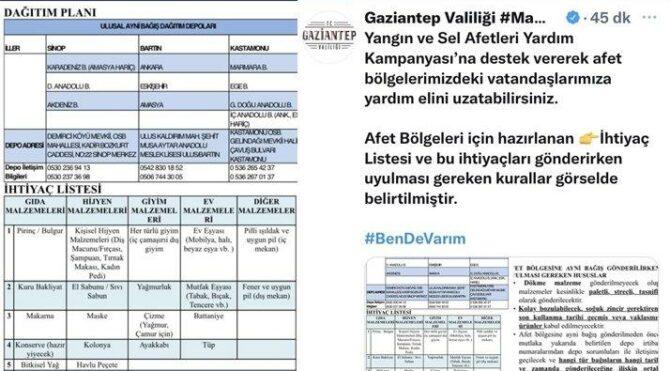 Gaziantep Valiliği duyurdu: Afetzedeler bu malzemeleri bekliyor
